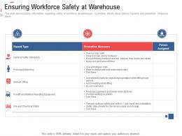 Ensuring Workforce Safety At Warehouse Stock Inventory Management Ppt Icons