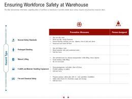 Ensuring Workforce Safety At Warehouse Warehousing Logistics Ppt Clipart