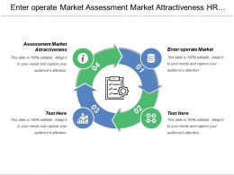 Enter Operate Market Assessment Market Attractiveness Hr Plan
