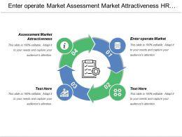 Enter Operate Market Assessment Market Attractiveness Hr Plan
