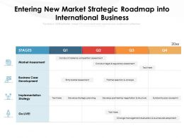Entering New Market Strategic Roadmap Into International Business