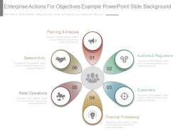 Enterprise Actions For Objectives Example Powerpoint Slide Background