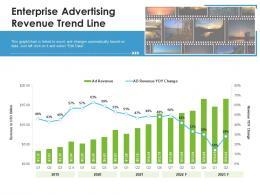 Enterprise Advertising Revenue Trend Line
