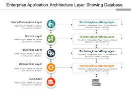 Enterprise Application Architecture Layer Showing Database