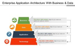 Enterprise Application Architecture With Business And Data
