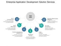 Enterprise Application Development Solution Services