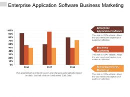 Enterprise Application Software Business Marketing Brand Awareness Marketing Cpb