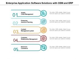 Enterprise Application Software Solutions With Cem And Erp