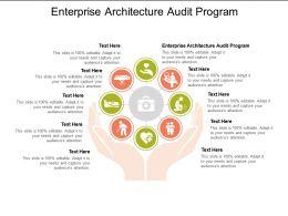 Enterprise Architecture Audit Program Ppt Powerpoint Presentation Portfolio Templates Cpb