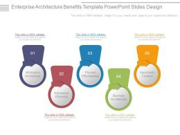 Enterprise Architecture Benefits Template Powerpoint Slides Design