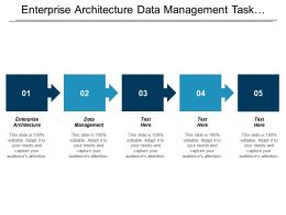 Enterprise Architecture Data Management Task Management Digital Marketing Strategy Cpb