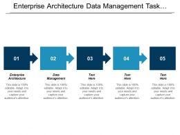 Enterprise Architecture Data Management Task Management Digital Marketing Strategy Cpb