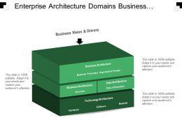 Enterprise Architecture Domains Business Application And Data Architecture