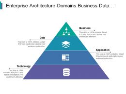 Enterprise Architecture Domains Business Data Application And Technology