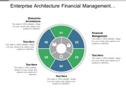 Enterprise Architecture Financial Management Revenue Management Human Resources Management Cpb