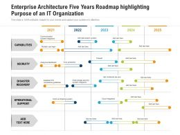 Enterprise Architecture Five Years Roadmap Highlighting Purpose Of An IT Organization