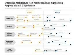 Enterprise Architecture Half Yearly Roadmap Highlighting Purpose Of An IT Organization