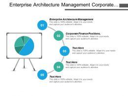 Enterprise Architecture Management Corporate Finance Positions Asset Management Reports Cpb