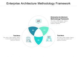 Enterprise Architecture Methodology Framework Ppt Powerpoint Presentation Outline Structure Cpb