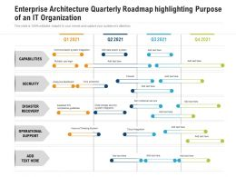 Enterprise Architecture Quarterly Roadmap Highlighting Purpose Of An IT Organization