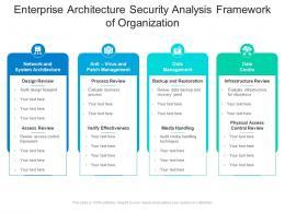 Enterprise Architecture Security Analysis Framework Of Organization