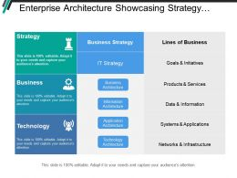 Enterprise Architecture Showcasing Strategy Business And Technology