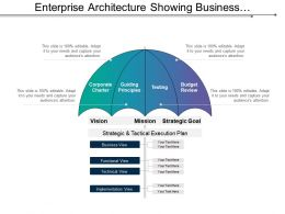 Enterprise Architecture Showing Business Functional And Technical View