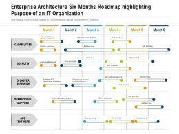 Enterprise Architecture Six Months Roadmap Highlighting Purpose Of An IT Organization