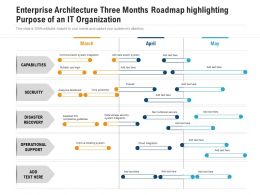 Enterprise Architecture Three Months Roadmap Highlighting Purpose Of An IT Organization