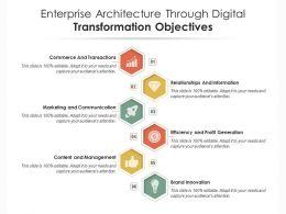 Enterprise Architecture Through Digital Transformation Objectives