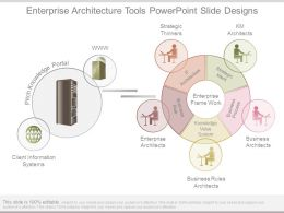 Enterprise Architecture Tools Powerpoint Slide Designs