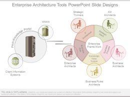 Enterprise Architecture Tools Powerpoint Slide Designs
