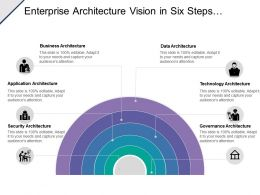 Enterprise Architecture Vision In Six Steps Having Circular Shaped