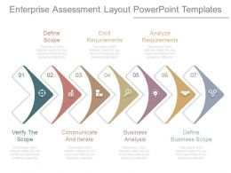 Enterprise Assessment Layout Powerpoint Templates