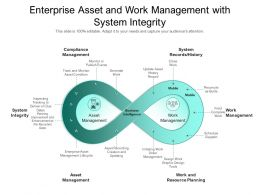 Enterprise Asset And Work Management With System Integrity