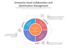 Enterprise Asset Collaboration And Optimization Management