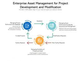 Enterprise Asset Management For Project Development And Modification