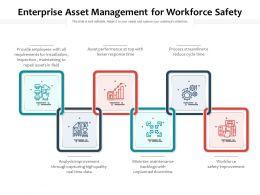 Enterprise Asset Management For Workforce Safety