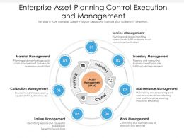 Enterprise Asset Planning Control Execution And Management