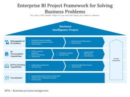 Enterprise BI Project Framework For Solving Business Problems