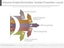 Enterprise Budget Administration Template Presentation Layouts