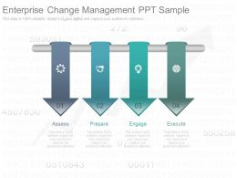 Enterprise Change Management Ppt Sample