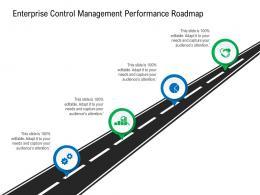 Enterprise Control Management Performance Roadmap Enterprise Management System EMS Ppt Tips
