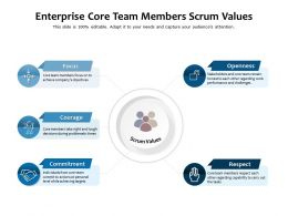 Enterprise Core Team Members Scrum Values