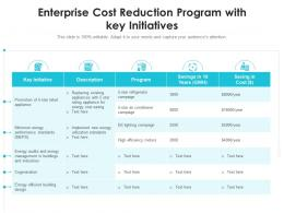 Enterprise Cost Reduction Program With Key Initiatives
