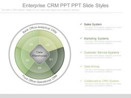 Enterprise Crm Ppt Ppt Slide Styles
