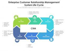 Enterprise Customer Relationship Management System Life Cycle