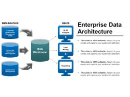 Enterprise Data Architecture Presentation Graphics