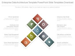 Enterprise Data Architecture Template Powerpoint Slide Templates Download