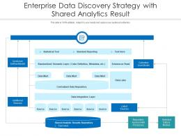 Enterprise Data Discovery Strategy With Shared Analytics Result